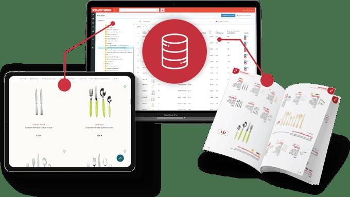 solution PIM Interactiv' DataBase