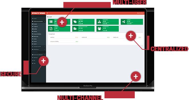 DataBase is multi-user, multi-channel...