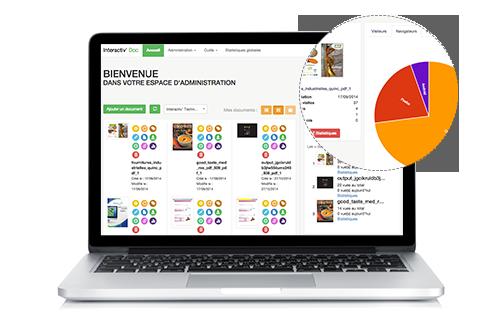 Réalisez votre brochure en ligne interactive